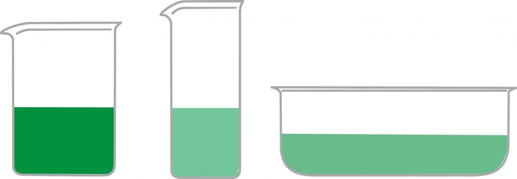 Tipos vasos de precipitado